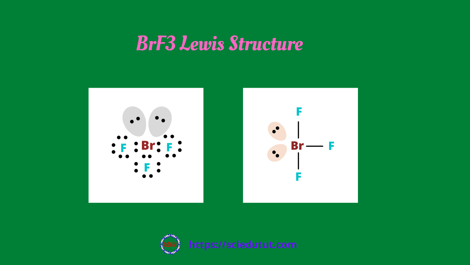 Best overview: Is BrF3 Polar or Nonpolar