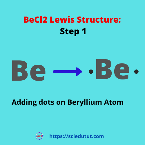 How to draw BeCl2 Lewis Structure?