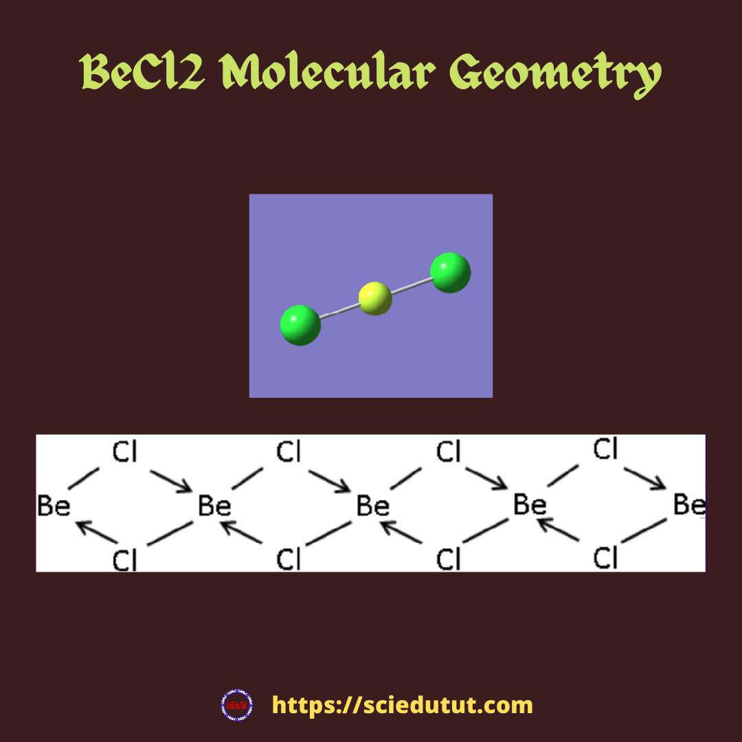BeCl2 Molecular Geometry
