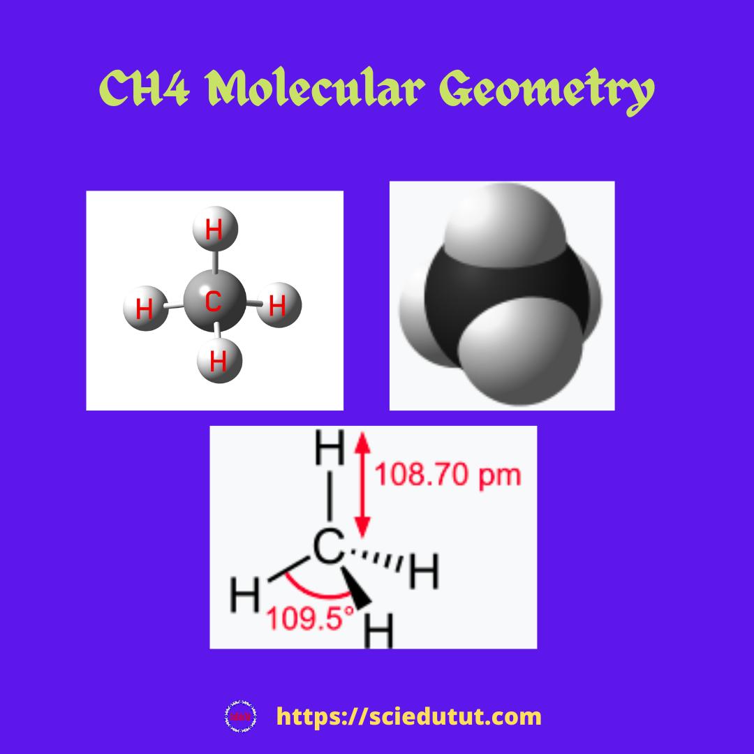 CH4 Molecular Geometry