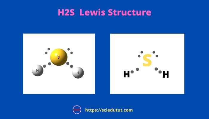 Best overview: Is H2S Polar or Nonpolar?