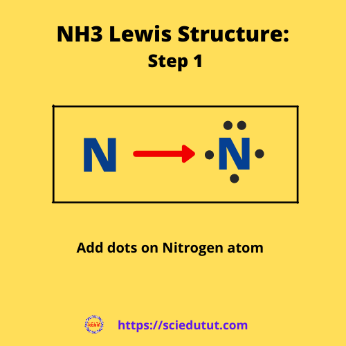 How to draw NH3 Lewis Structure?