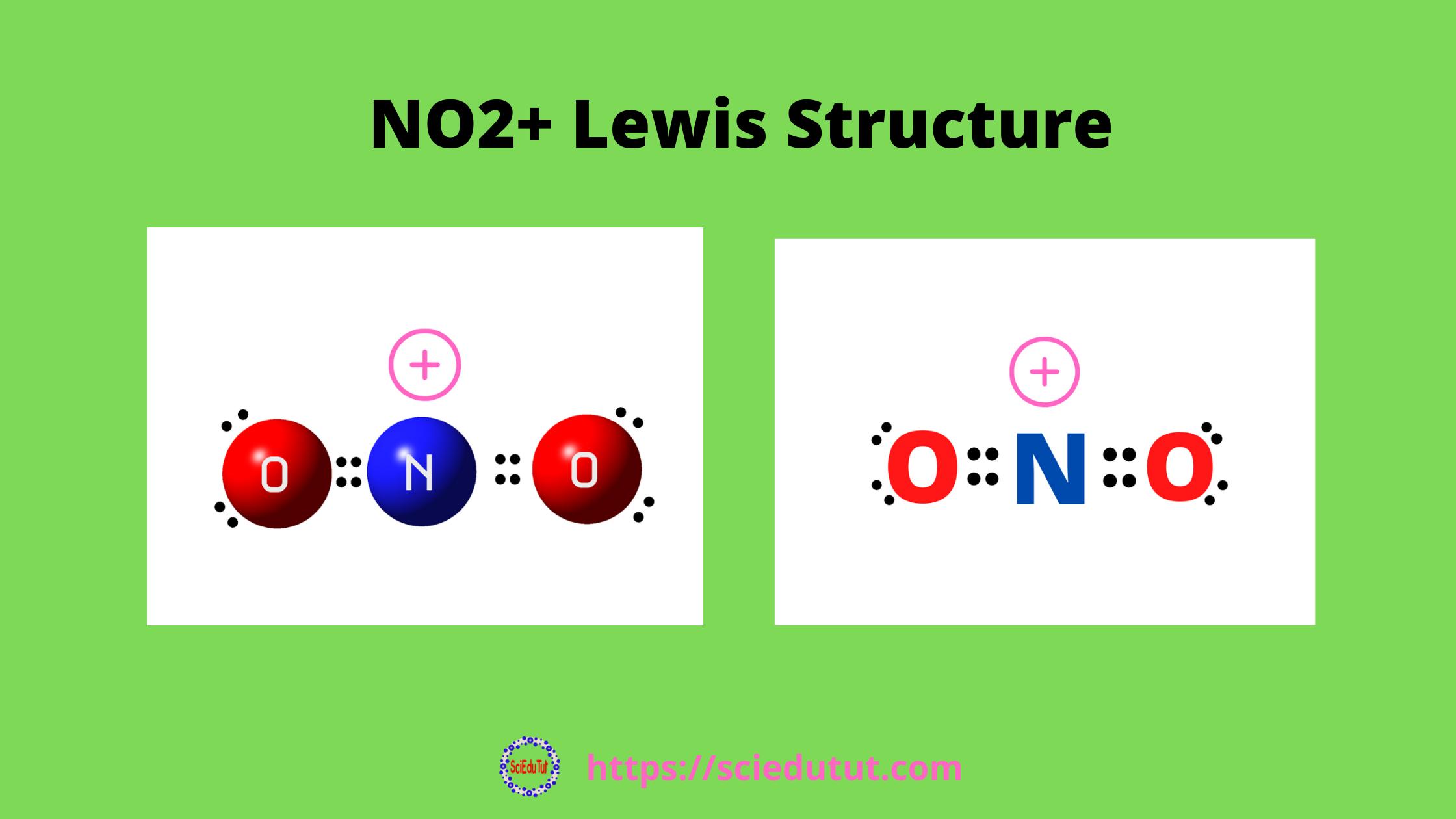 Is NO2+ Polar or Nonpolar