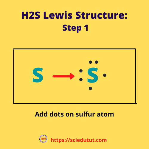 How to draw H2S Lewis Structure?