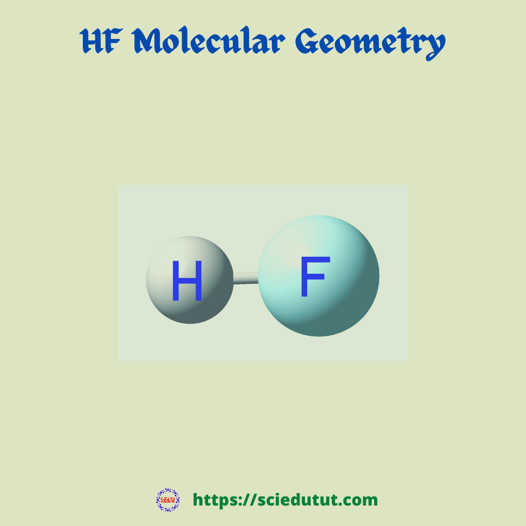 HF Molecular Geometry