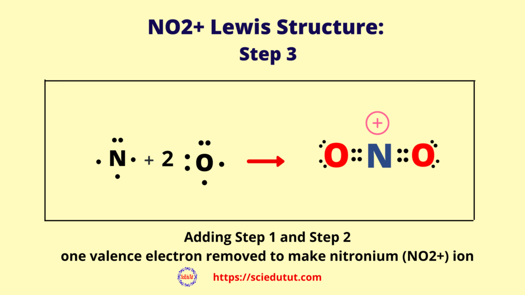 How to draw NO2+ Lewis Structure?