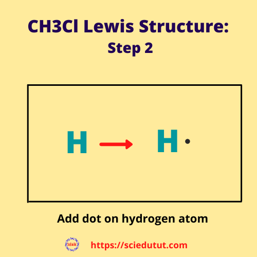How to draw CHCl3 Lewis Structure?